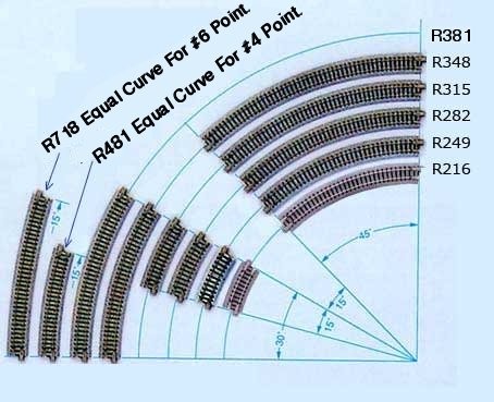 k20 100 curves rh aandhmodels co uk N Scale Double Track Layouts HO Gauge Track Specifications